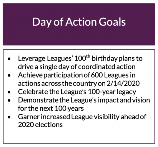 Day of Action goals